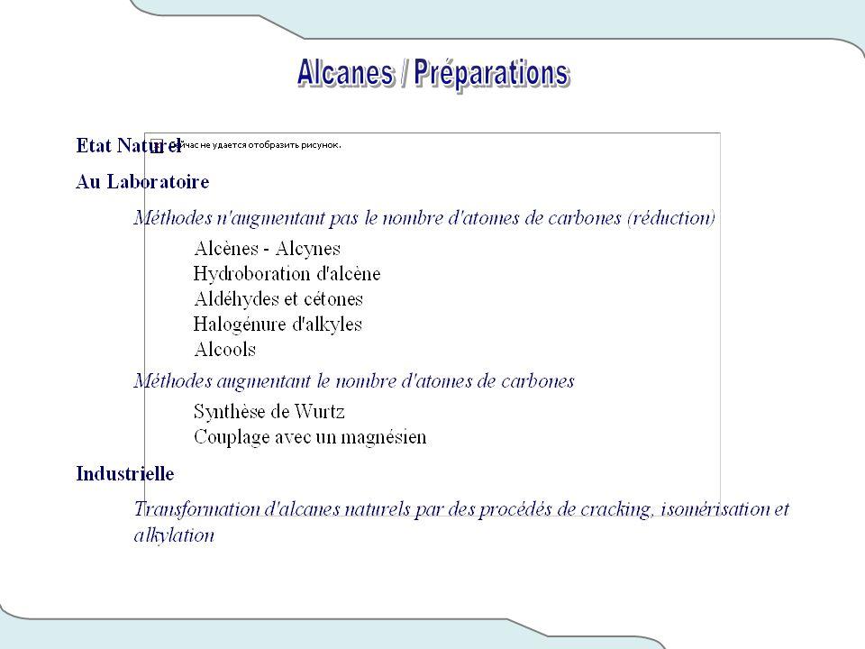 Alcanes / Préparations ROH