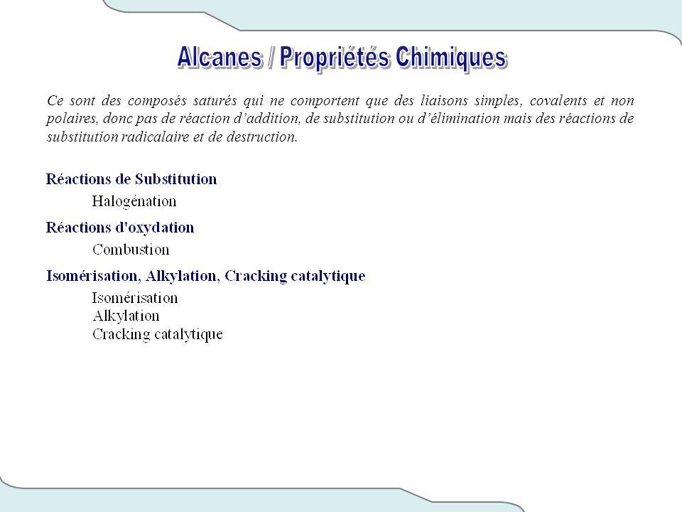 Alcanes / Propriétés chimiques.