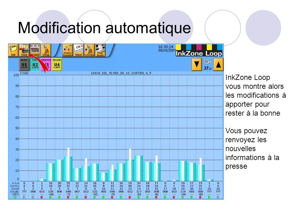 Modification automatique InkZone Loop vous montre alors les modifications à apporter pour rester à la bonne Vous pouvez renvoyez les nouvelles informa