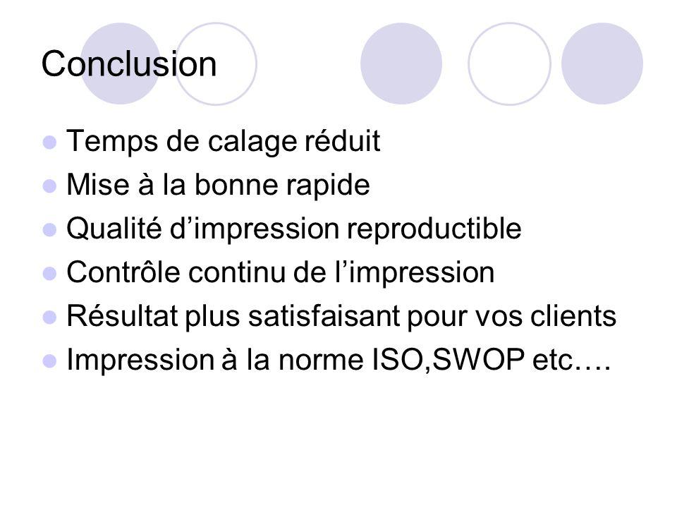 Conclusion Temps de calage réduit Mise à la bonne rapide Qualité dimpression reproductible Contrôle continu de limpression Résultat plus satisfaisant