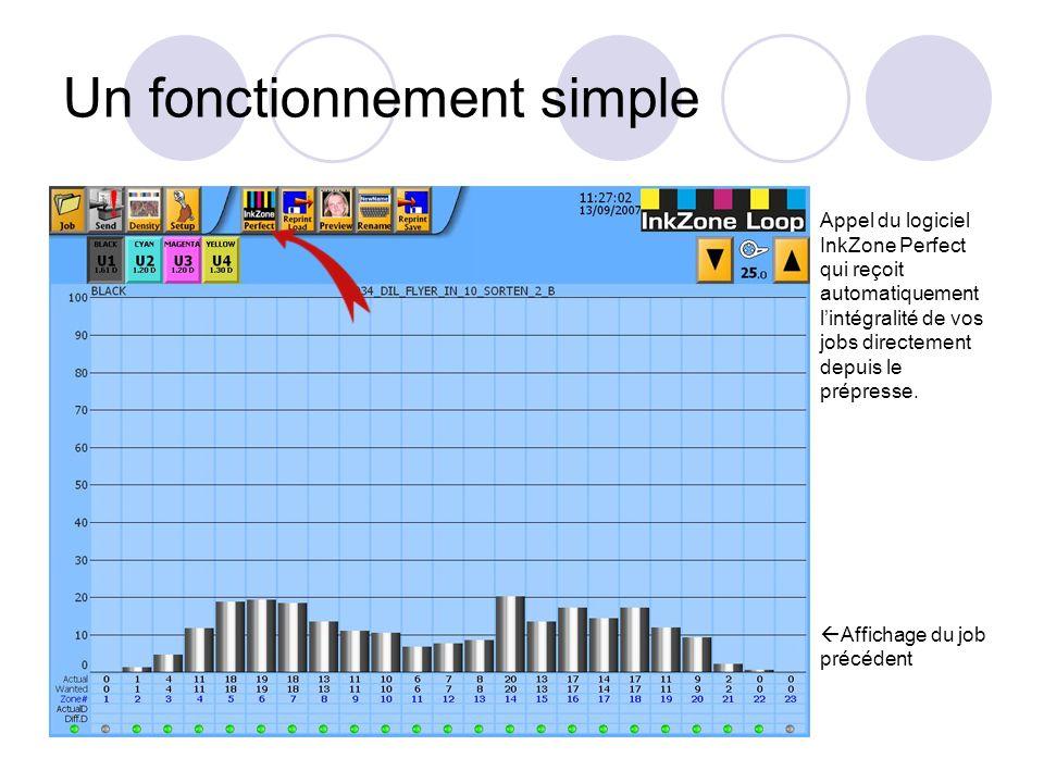 Un fonctionnement simple Appel du logiciel InkZone Perfect qui reçoit automatiquement lintégralité de vos jobs directement depuis le prépresse. Affich