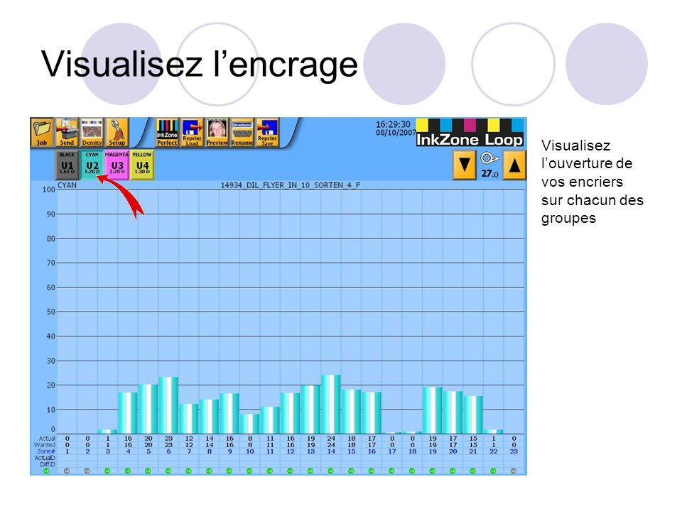 Visualisez lencrage Visualisez louverture de vos encriers sur chacun des groupes