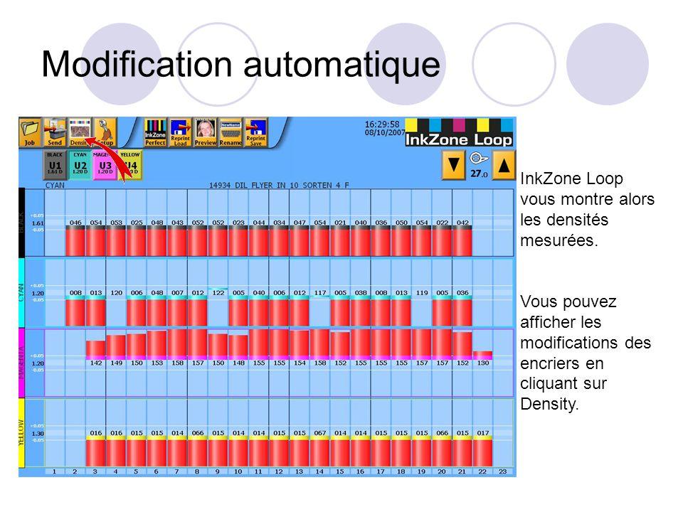 Modification automatique InkZone Loop vous montre alors les densités mesurées. Vous pouvez afficher les modifications des encriers en cliquant sur Den