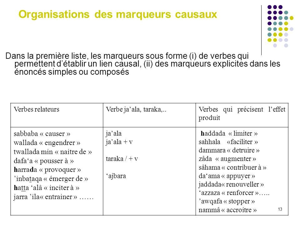 13 Organisations des marqueurs causaux Dans la première liste, les marqueurs sous forme (i) de verbes qui permettent détablir un lien causal, (ii) des