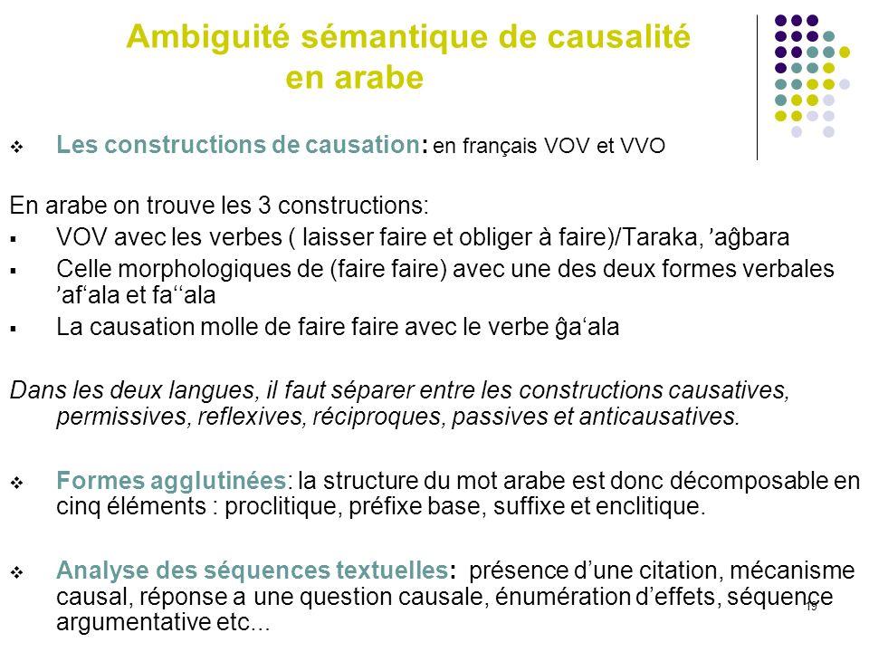 19 Ambiguité sémantique de causalité en arabe Les constructions de causation: en français VOV et VVO En arabe on trouve les 3 constructions: VOV avec