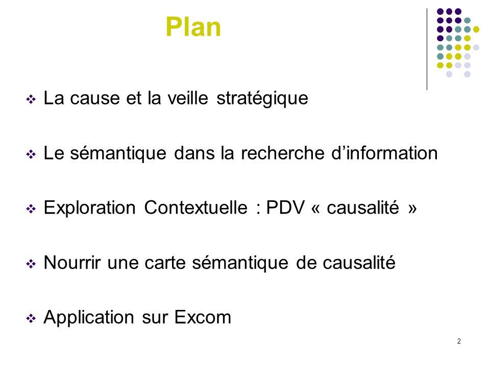 2 Plan La cause et la veille stratégique Le sémantique dans la recherche dinformation Exploration Contextuelle : PDV « causalité » Nourrir une carte s