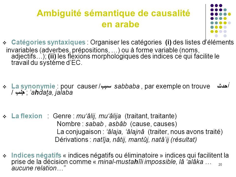 20 Ambiguité sémantique de causalité en arabe Catégories syntaxiques : Organiser les catégories (i) des listes déléments invariables (adverbes, prépos