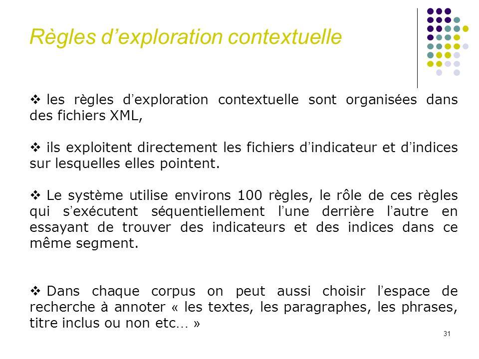 31 les r è gles d exploration contextuelle sont organis é es dans des fichiers XML, ils exploitent directement les fichiers d indicateur et d indices