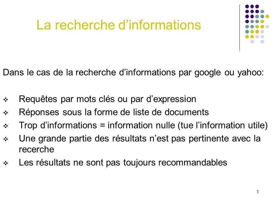 5 Dans le cas de la recherche dinformations par google ou yahoo: Requêtes par mots clés ou par dexpression Réponses sous la forme de liste de document