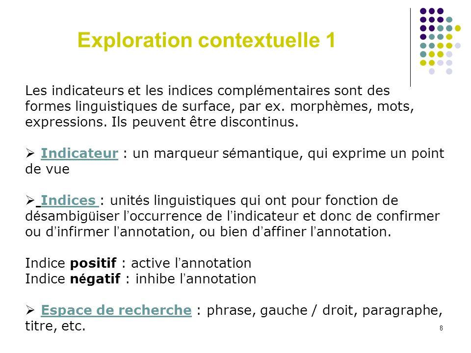 9 Exploration contextuelle: Causalité La crise financiére est amplifi é e par Figure 2 : Exemple dune règle dexploration contextuelle (causalité).