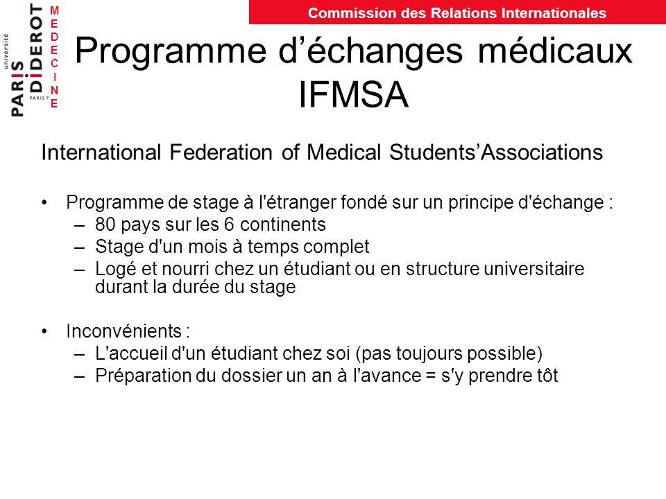 MEDECINEMEDECINE Commission des Relations Internationales Programme déchanges médicaux IFMSA International Federation of Medical StudentsAssociations