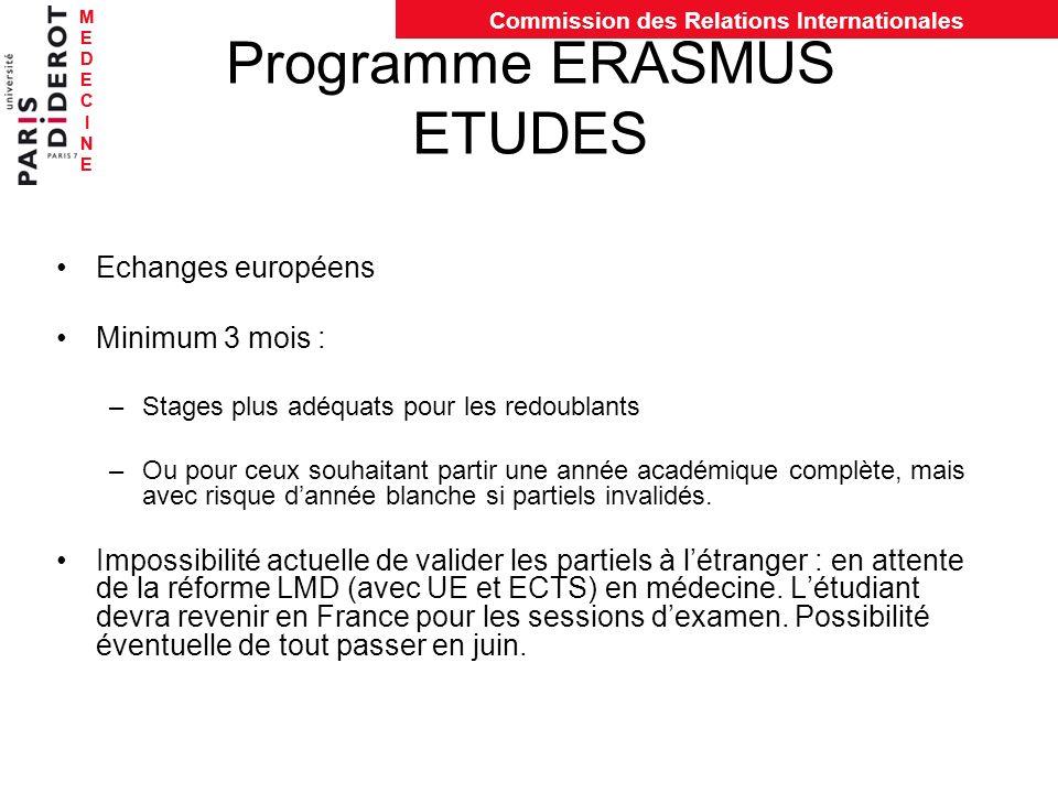 MEDECINEMEDECINE Commission des Relations Internationales MEDECINEMEDECINE Programme ERASMUS ETUDES Echanges européens Minimum 3 mois : –Stages plus a