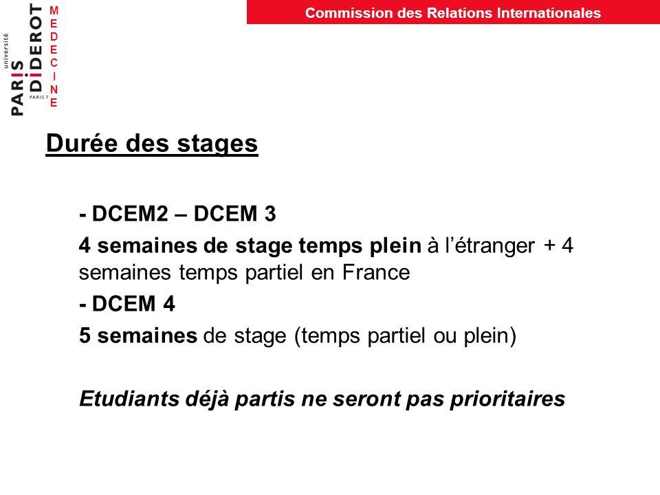 MEDECINEMEDECINE Commission des Relations Internationales Durée des stages - DCEM2 – DCEM 3 4 semaines de stage temps plein à létranger + 4 semaines t