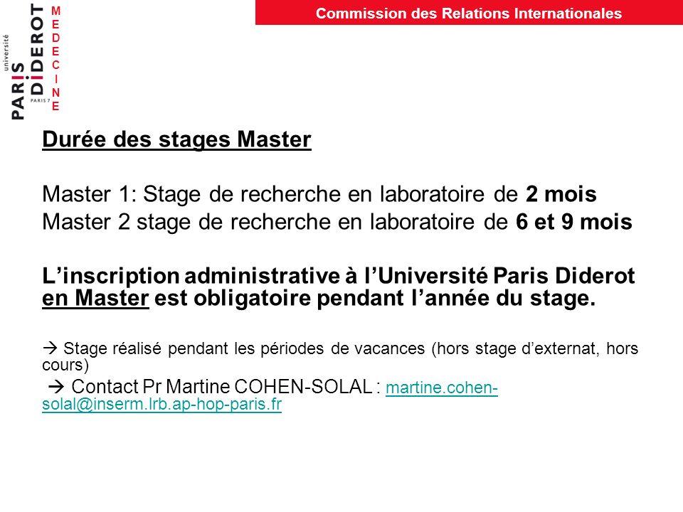 MEDECINEMEDECINE Commission des Relations Internationales Durée des stages Master Master 1: Stage de recherche en laboratoire de 2 mois Master 2 stage