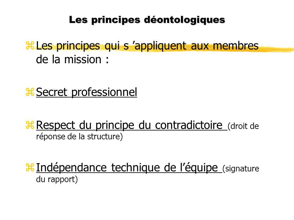 Les principes déontologiques zLes principes qui s appliquent aux membres de la mission : zSecret professionnel zRespect du principe du contradictoire (droit de réponse de la structure) zIndépendance technique de léquipe (signature du rapport)