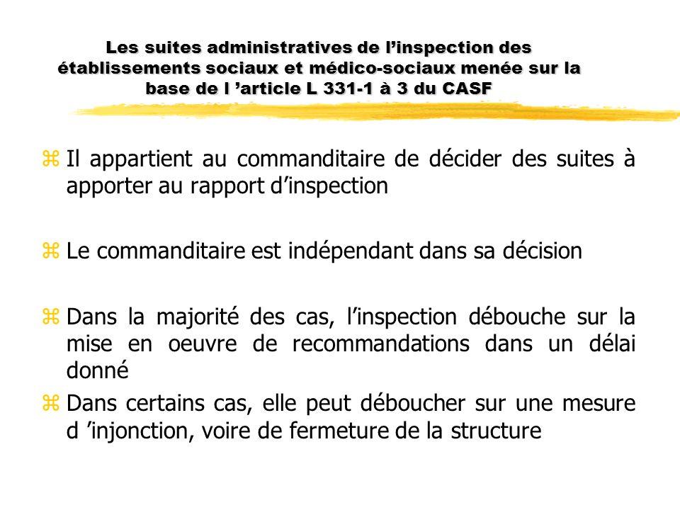 Les suites administratives de linspection des établissements sociaux et médico-sociaux menée sur la base de l article L 331-1 à 3 du CASF zIl appartie