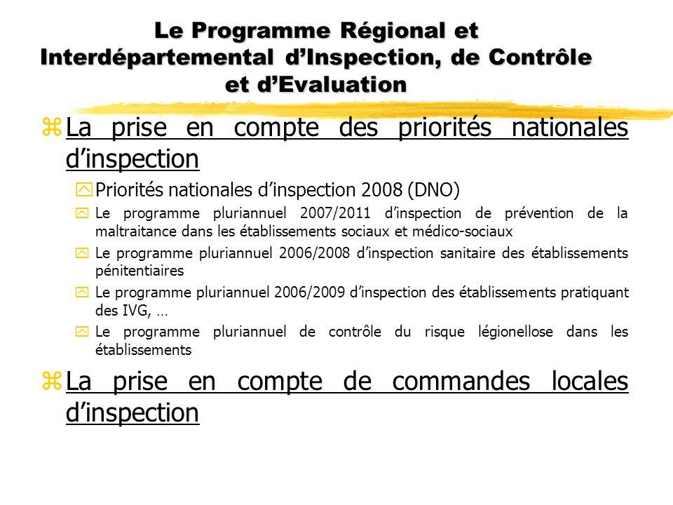 Le Programme Régional et Interdépartemental dInspection, de Contrôle et dEvaluation zLa prise en compte des priorités nationales dinspection yPriorité