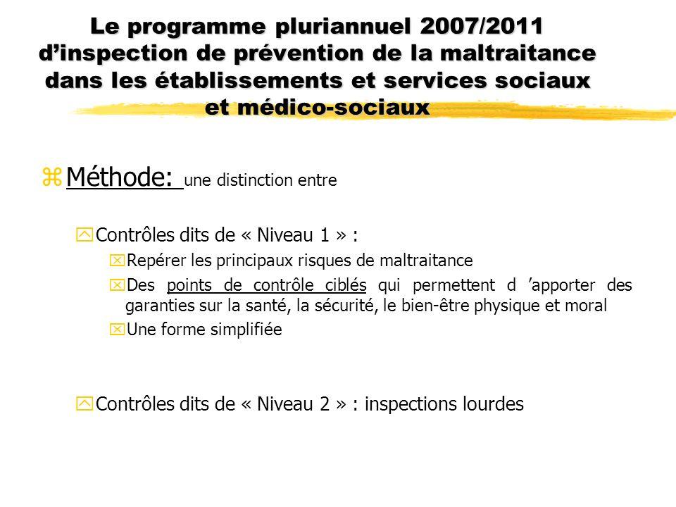 Le programme pluriannuel 2007/2011 dinspection de prévention de la maltraitance dans les établissements et services sociaux et médico-sociaux zMéthode