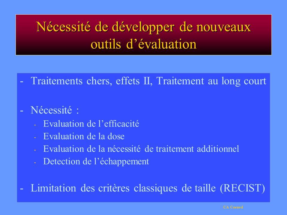 CA Cuenod Nécessité de développer de nouveaux outils dévaluation -Traitements chers, effets II, Traitement au long court -Nécessité : - Evaluation de