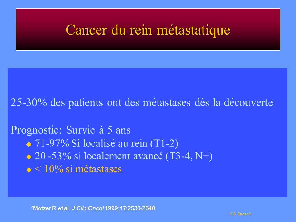 CA Cuenod Cancer du rein métastatique 25-30% des patients ont des métastases dès la découverte Prognostic: Survie à 5 ans u 71-97% Si localisé au rein