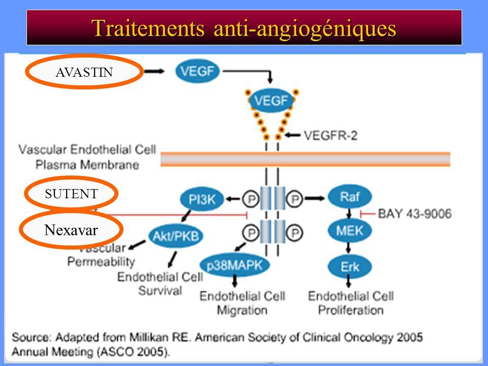 CA Cuenod AVASTIN SUTENT Nexavar Traitements anti-angiogéniques