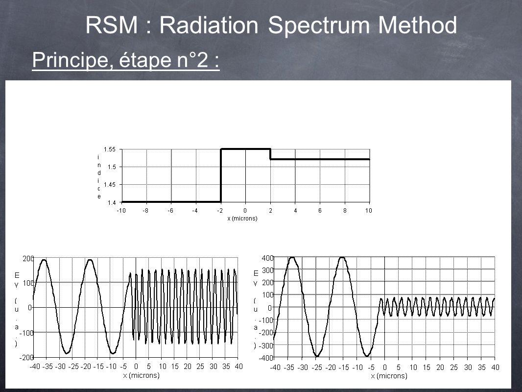 calcul des cartes de champ de modes dun segment de guide droit exemple numérique avec profil dindice à 3 couches mode rayonné de type 1mode rayonné de type 2 Principe, étape n°2 : RSM : Radiation Spectrum Method