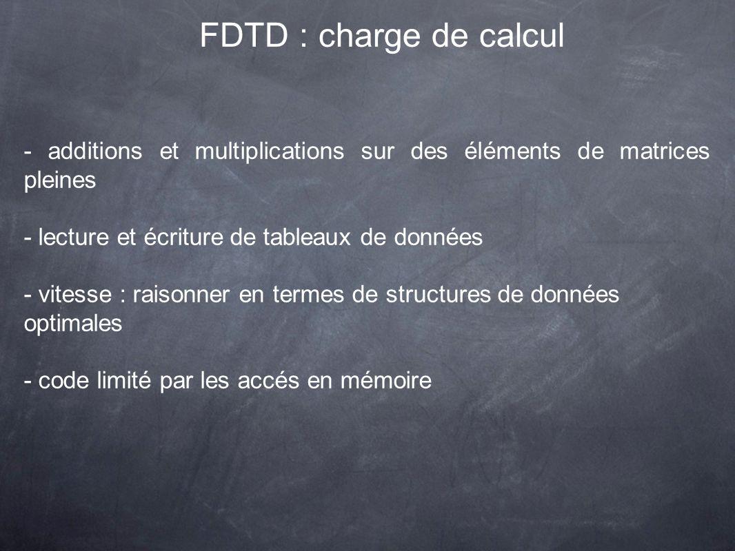 FDTD : charge de calcul - additions et multiplications sur des éléments de matrices pleines - lecture et écriture de tableaux de données - vitesse : raisonner en termes de structures de données optimales - code limité par les accés en mémoire