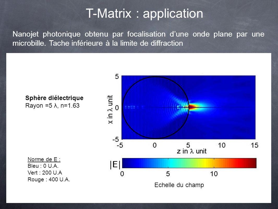 T-Matrix : application Nanojet photonique obtenu par focalisation dune onde plane par une microbille. Tache inférieure à la limite de diffraction Sphè