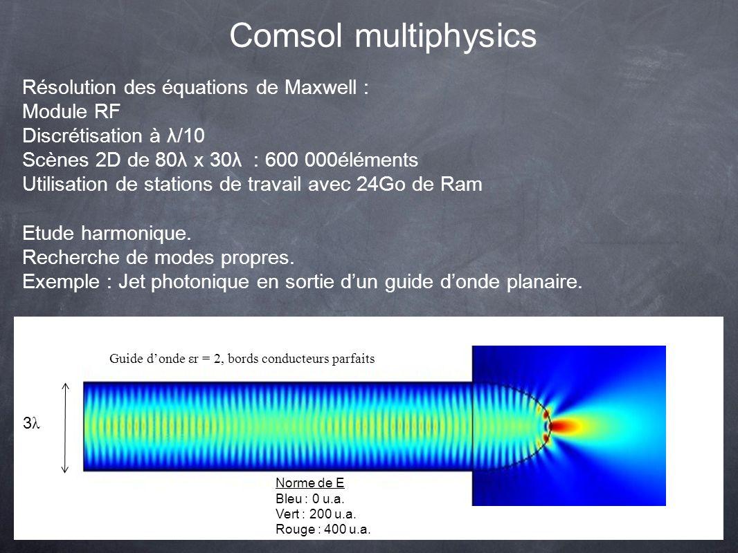 Comsol multiphysics Résolution des équations de Maxwell : Module RF Discrétisation à λ/10 Scènes 2D de 80λ x 30λ : 600 000éléments Utilisation de stations de travail avec 24Go de Ram Etude harmonique.