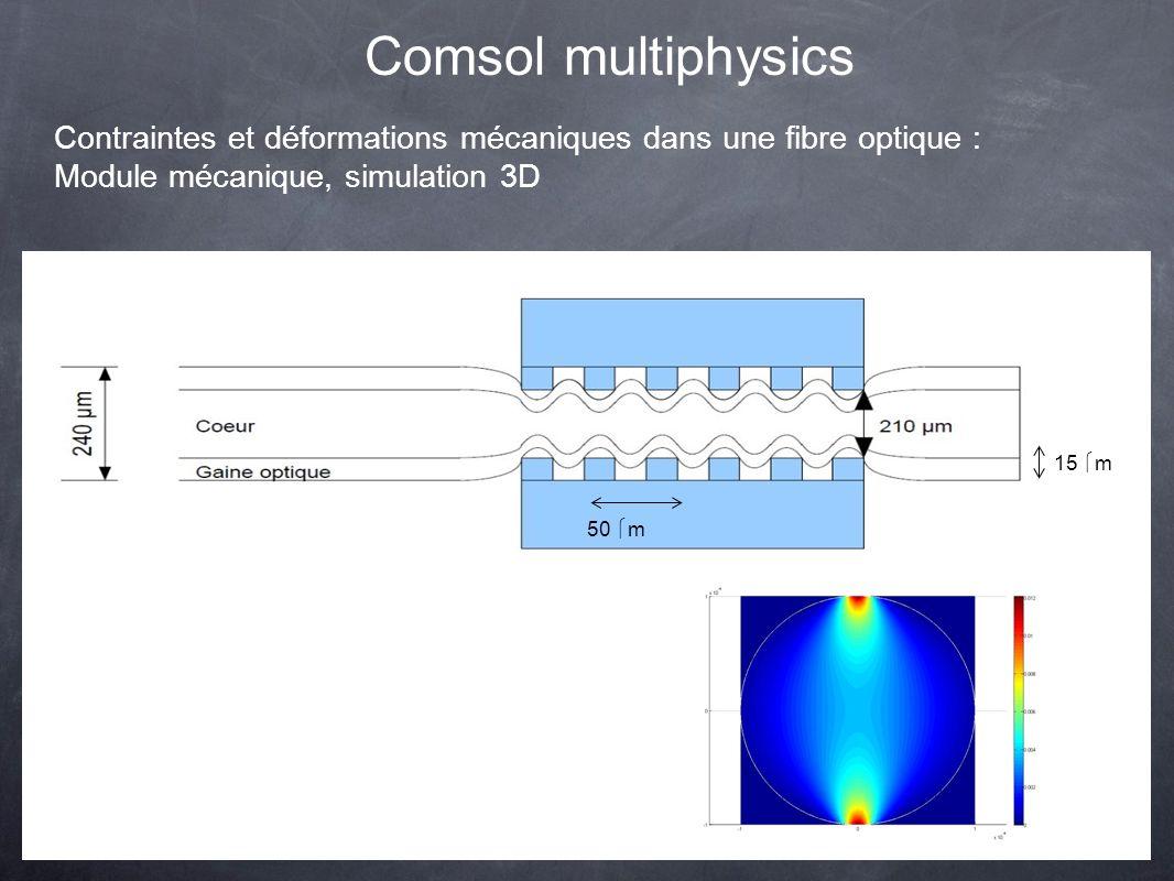 Comsol multiphysics 50 m 15 m Contraintes et déformations mécaniques dans une fibre optique : Module mécanique, simulation 3D