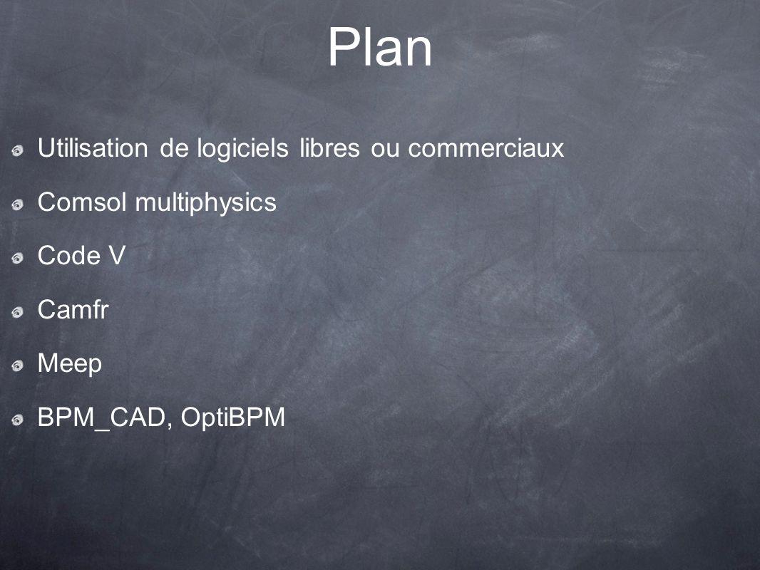 Plan Utilisation de logiciels libres ou commerciaux Comsol multiphysics Code V Camfr Meep BPM_CAD, OptiBPM