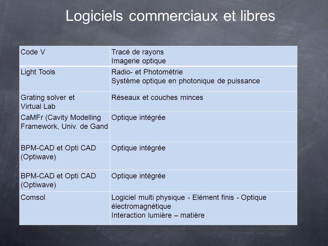 Logiciels commerciaux et libres Code VTracé de rayons Imagerie optique Light ToolsRadio- et Photométrie Système optique en photonique de puissance Gra