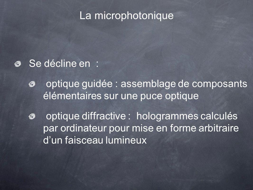 La microphotonique Se décline en : optique guidée : assemblage de composants élémentaires sur une puce optique optique diffractive : hologrammes calculés par ordinateur pour mise en forme arbitraire dun faisceau lumineux