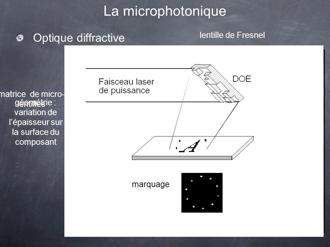 La microphotonique Optique diffractive lentille de Fresnel géométrie : variation de lépaisseur sur la surface du composant numéro pixel suivant Ox numéro pixel suivant Oy matrice de micro- lentilles marquage