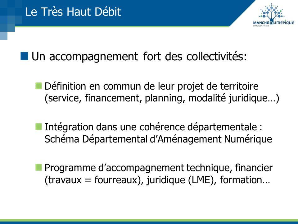 Le Très Haut Débit Un accompagnement fort des collectivités: Définition en commun de leur projet de territoire (service, financement, planning, modali