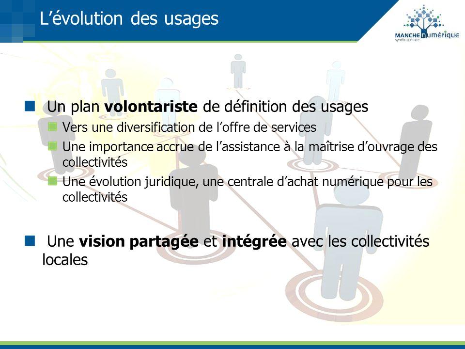 Lévolution des usages Un plan volontariste de définition des usages Vers une diversification de loffre de services Une importance accrue de lassistanc
