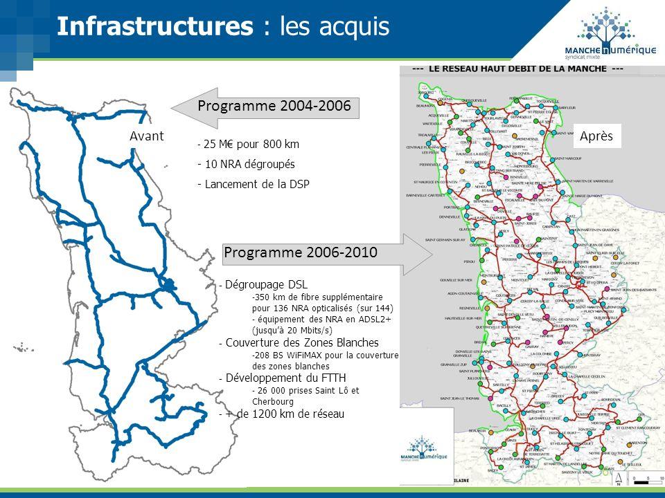 Infrastructures : les acquis 6 - Dégroupage DSL - 350 km de fibre supplémentaire pour 136 NRA opticalisés (sur 144) - équipement des NRA en ADSL2+ (ju