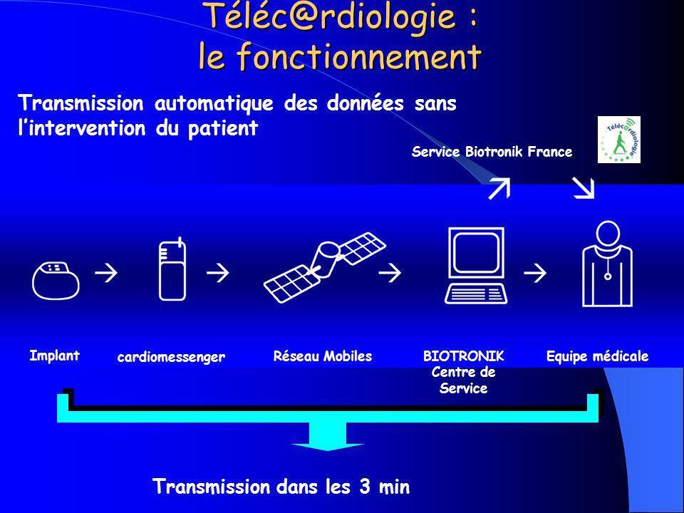 Points à discuter Simplification ergonomique (automatisation…) Joindre la transmission des paramètres physiologiques… Jenchaîne donc sur une applicati