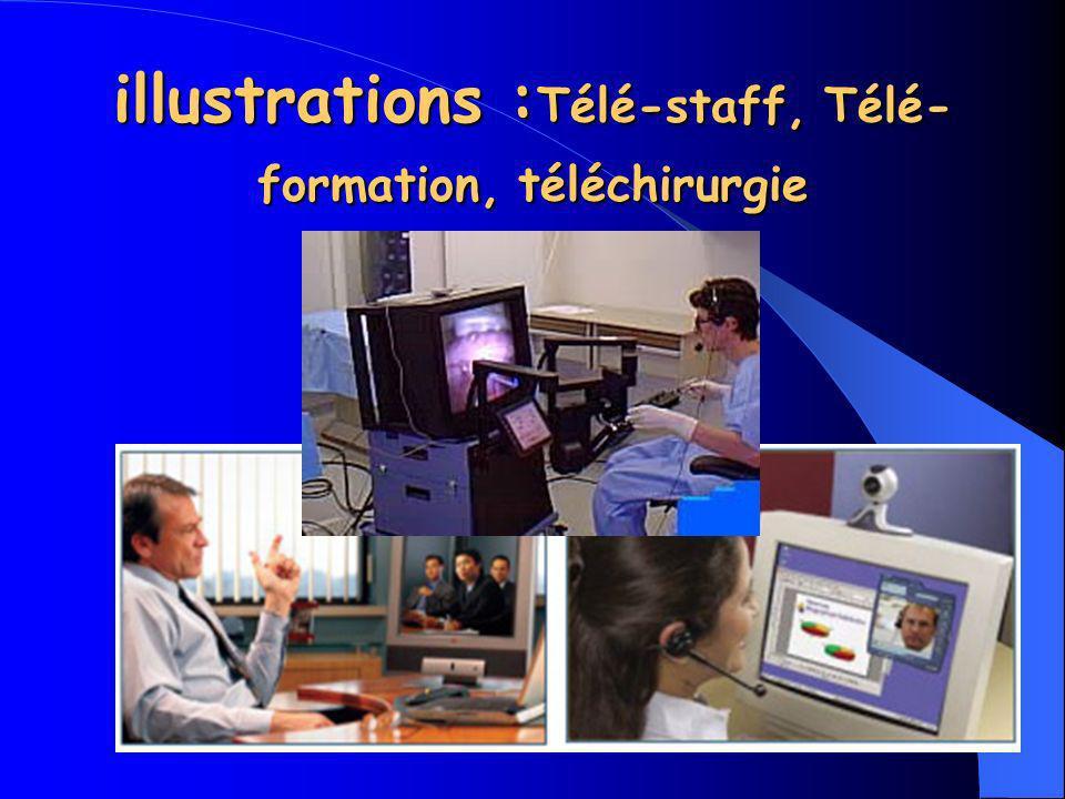 Télésurveillance Télésurveillance Dossier Médical partagé Dossier Médical partagé Télé-chirurgie Télé-chirurgie Télé-consultation Télé-consultation Té