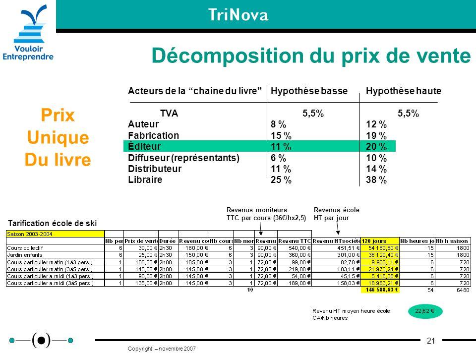 21 Copyright – novembre 2007 Décomposition du prix de vente Acteurs de la chaîne du livreHypothèse basseHypothèse haute TVA5,5%5,5% Auteur 8 %12 % Fab