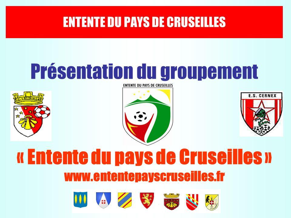 ENTENTE DU PAYS DE CRUSEILLES Présentation du groupement « Entente du pays de Cruseilles » www.ententepayscruseilles.fr