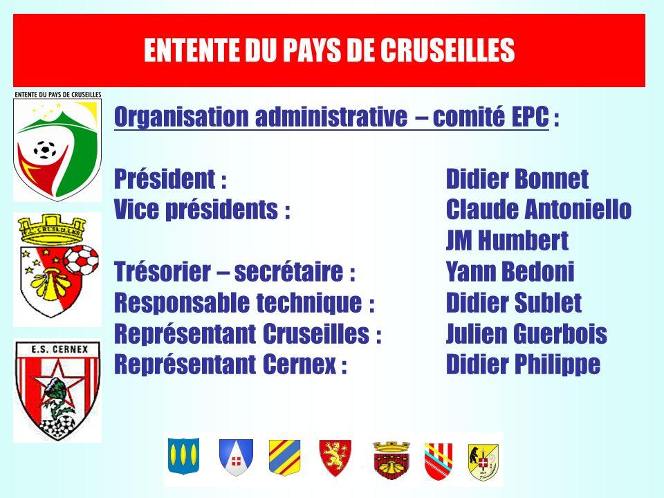 ENTENTE DU PAYS DE CRUSEILLES Organisation administrative – comité EPC : Président : Didier Bonnet Vice présidents :Claude Antoniello JM Humbert Tréso