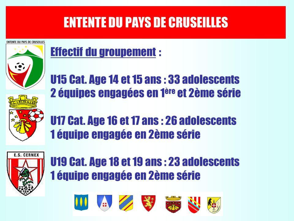 ENTENTE DU PAYS DE CRUSEILLES Effectif du groupement : U15 Cat. Age 14 et 15 ans : 33 adolescents 2 équipes engagées en 1 ère et 2ème série U17 Cat. A