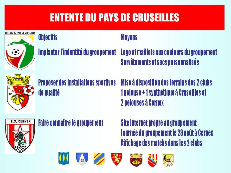 ENTENTE DU PAYS DE CRUSEILLES