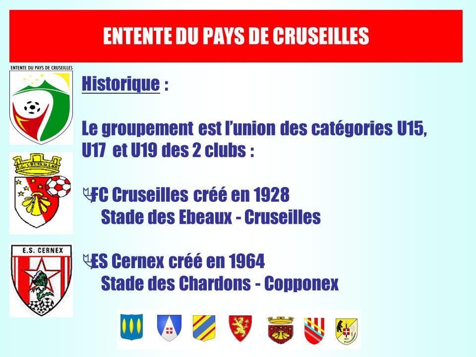 ENTENTE DU PAYS DE CRUSEILLES Historique : Le groupement est lunion des catégories U15, U17 et U19 des 2 clubs : FC Cruseilles créé en 1928 Stade des