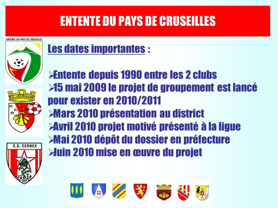 ENTENTE DU PAYS DE CRUSEILLES Les dates importantes : Entente depuis 1990 entre les 2 clubs 15 mai 2009 le projet de groupement est lancé pour exister