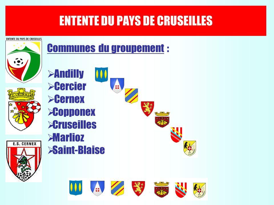ENTENTE DU PAYS DE CRUSEILLES Communes du groupement : Andilly Cercier Cernex Copponex Cruseilles Marlioz Saint-Blaise
