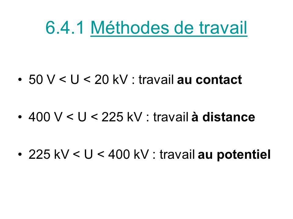 6.4.1 Méthodes de travail 50 V < U < 20 kV : travail au contact 400 V < U < 225 kV : travail à distance 225 kV < U < 400 kV : travail au potentiel