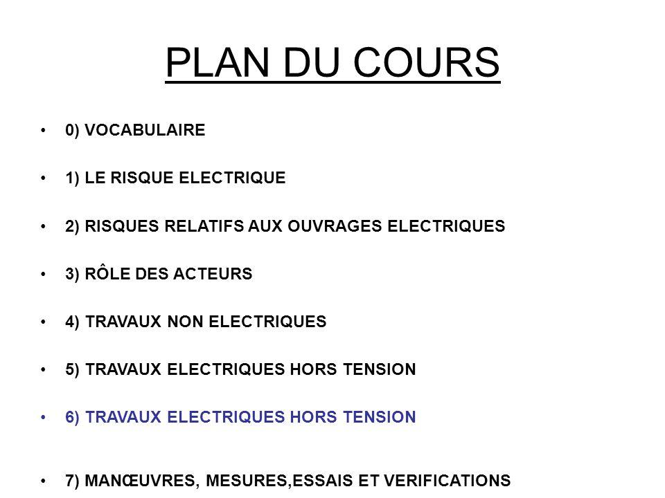 PLAN DU COURS 0) VOCABULAIRE 1) LE RISQUE ELECTRIQUE 2) RISQUES RELATIFS AUX OUVRAGES ELECTRIQUES 3) RÔLE DES ACTEURS 4) TRAVAUX NON ELECTRIQUES 5) TR