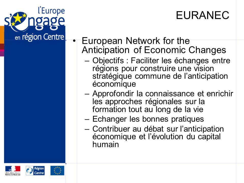 Des projets courts FORWARD GOING LOCAL ECVET UPSKILLIN G Projet INTERREG IVC 13 Régions européennes EURANEC Local 10 projets transna- tionaux dacteurs locaux EURANEC : UN PROJET GLOBAL